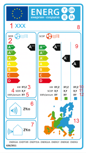 inverter label